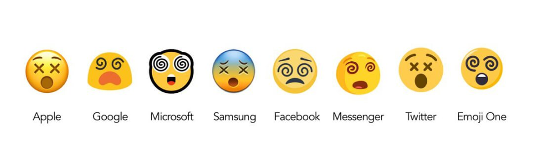 Emoji oglaševanje