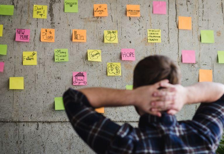 Strategija družbena omrežja ogled širše slike ocenitev ponudbe sprememba prednostne naloge