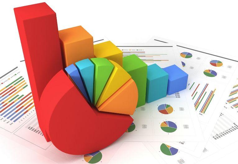 Merjenje graf podatki prepoznavnost blagovne znamke