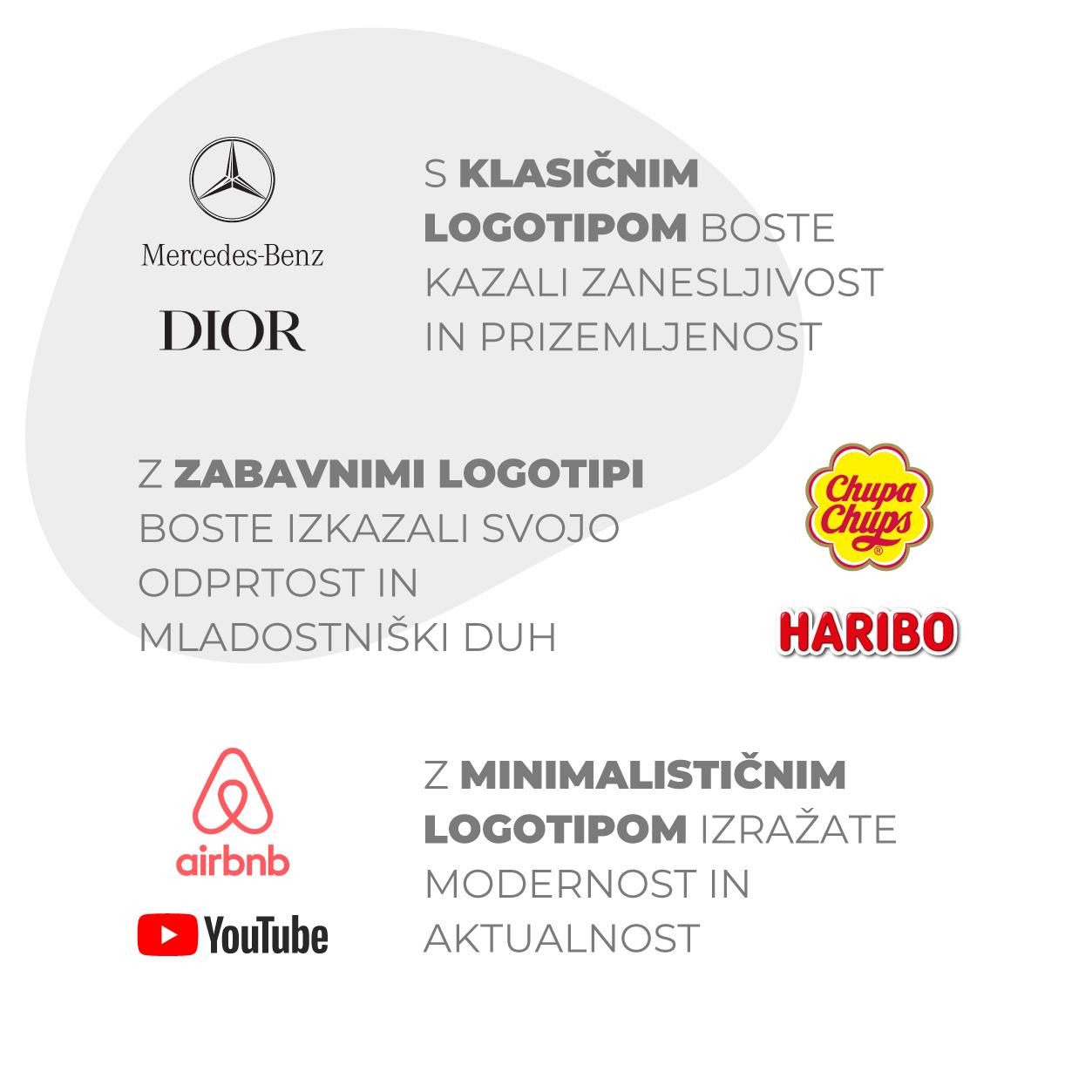 Infografika oblikovanje logotipov